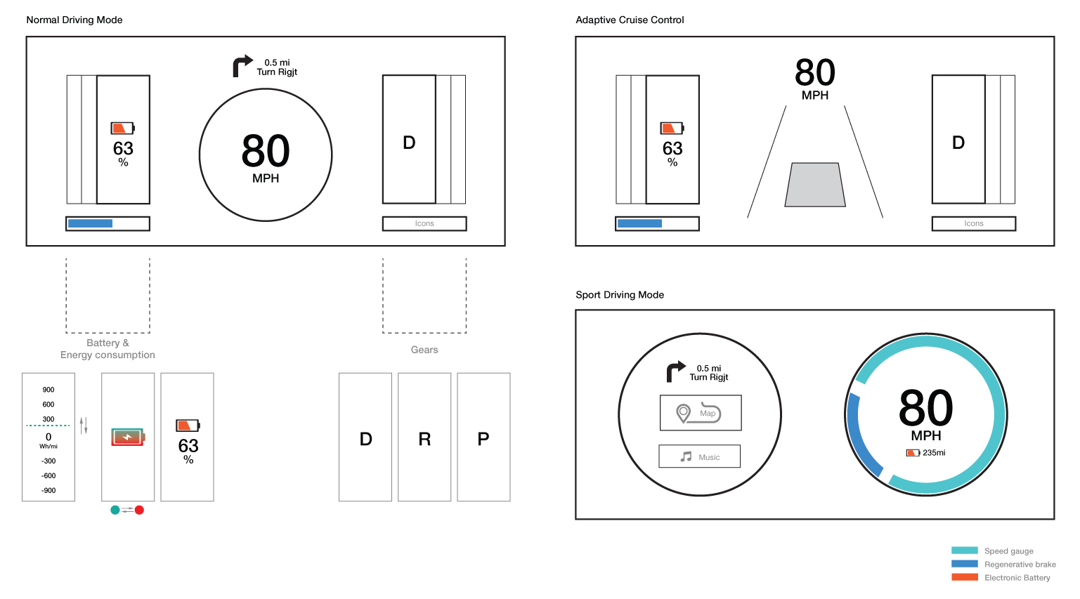 Specific-wireframes